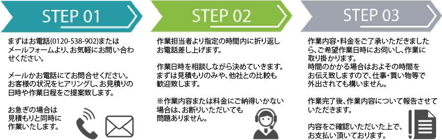 京都片付け110番作業の流れ